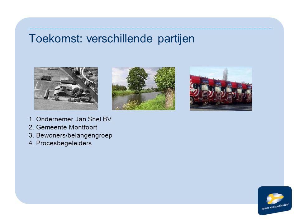 Toekomst: verschillende partijen 1. Ondernemer Jan Snel BV 2. Gemeente Montfoort 3. Bewoners/belangengroep 4. Procesbegeleiders
