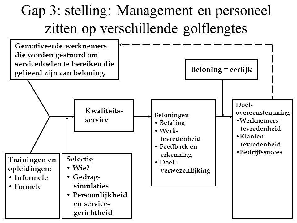 Gap 3: stelling: Management en personeel zitten op verschillende golflengtes Gemotiveerde werknemers die worden gestuurd om servicedoelen te bereiken die gelieerd zijn aan beloning.
