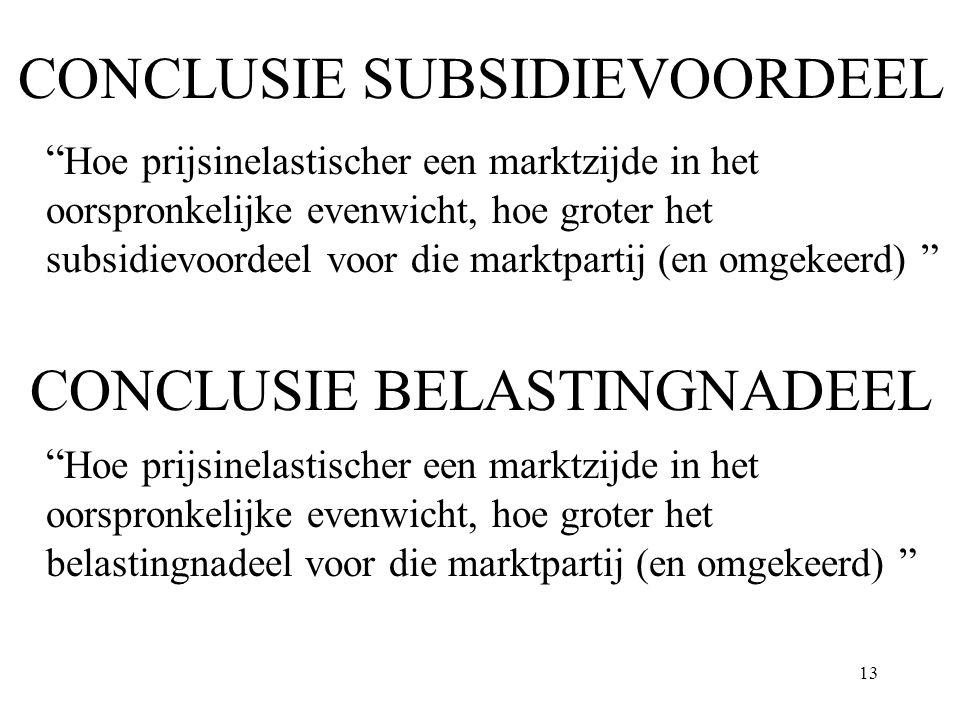 """13 CONCLUSIE SUBSIDIEVOORDEEL """" Hoe prijsinelastischer een marktzijde in het oorspronkelijke evenwicht, hoe groter het subsidievoordeel voor die markt"""