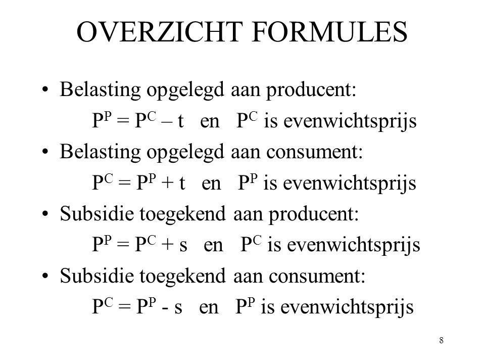8 OVERZICHT FORMULES Belasting opgelegd aan producent: P P = P C – t en P C is evenwichtsprijs Belasting opgelegd aan consument: P C = P P + t en P P