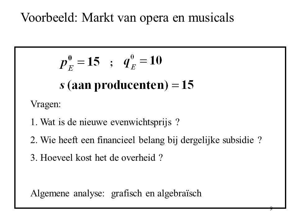9 Voorbeeld: Markt van opera en musicals Vragen: 1. Wat is de nieuwe evenwichtsprijs ? 2. Wie heeft een financieel belang bij dergelijke subsidie ? 3.