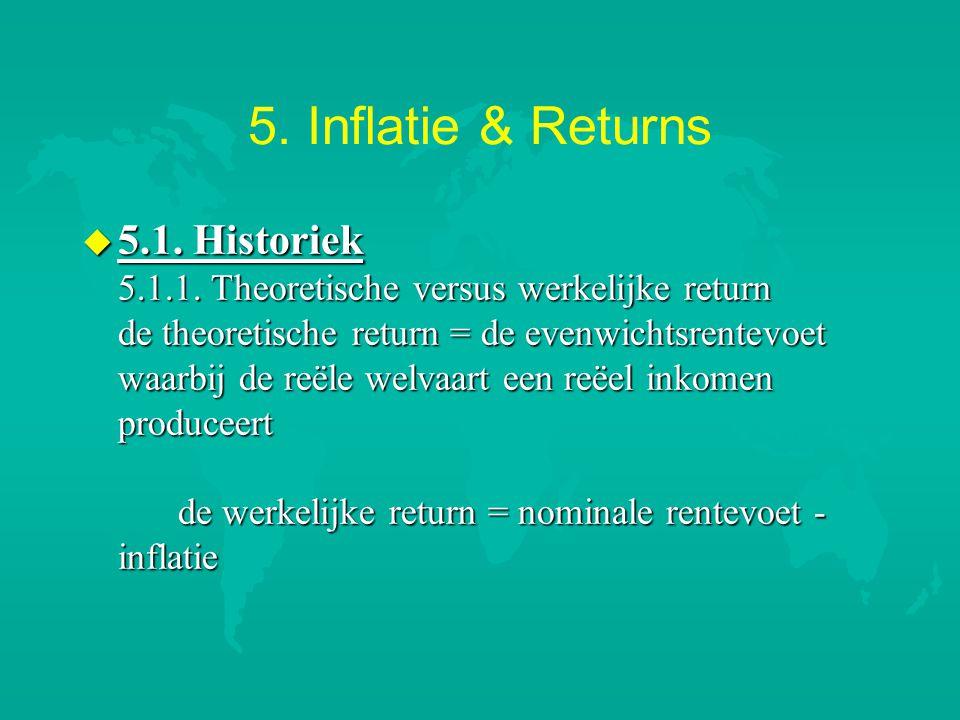 5. Inflatie & Returns u 5.1. Historiek 5.1.1. Theoretische versus werkelijke return de theoretische return = de evenwichtsrentevoet waarbij de reële w