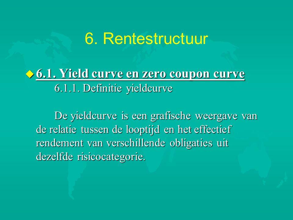 6. Rentestructuur u 6.1. Yield curve en zero coupon curve 6.1.1. Definitie yieldcurve De yieldcurve is een grafische weergave van de relatie tussen de