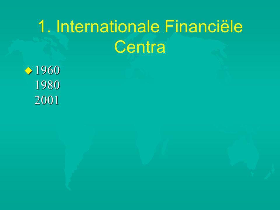 1. Internationale Financiële Centra u 1960 1980 2001