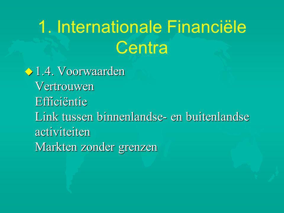1.Internationale Financiële Centra u 1.4.