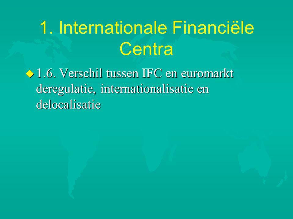 1.Internationale Financiële Centra u 1.6.