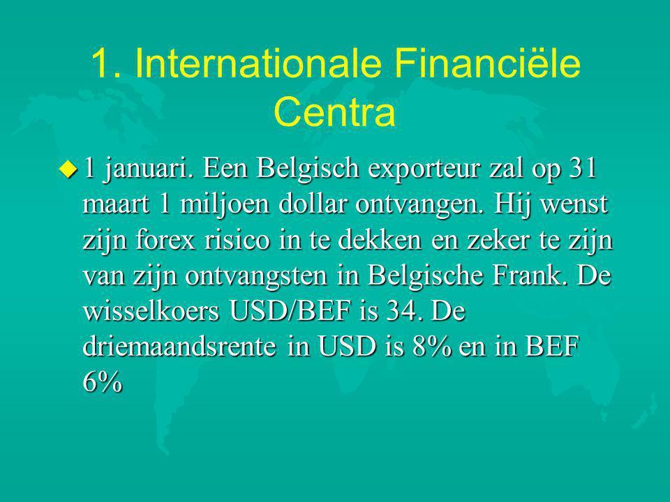 1.Internationale Financiële Centra u 1 januari.