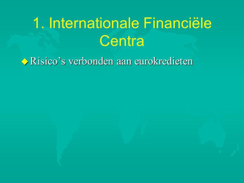 1. Internationale Financiële Centra u Risico's verbonden aan eurokredieten