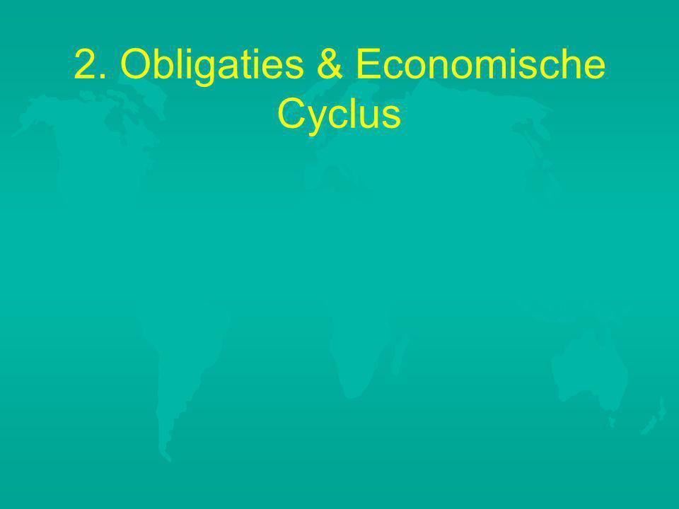 2. Obligaties & Economische Cyclus