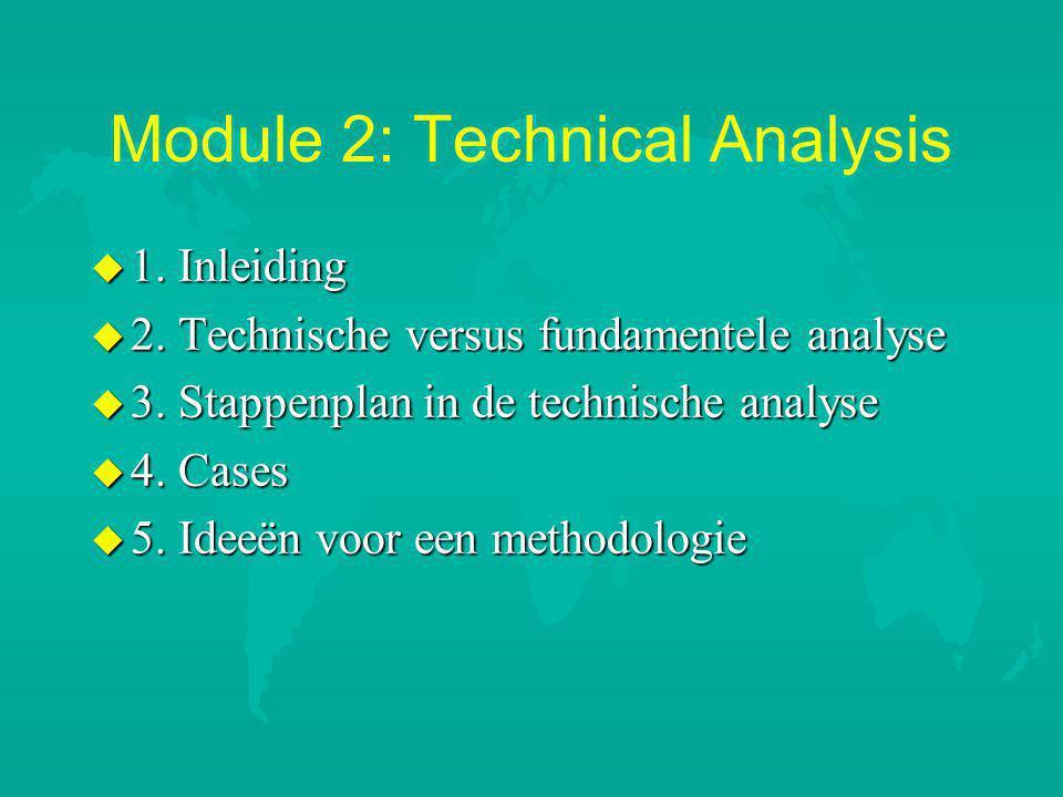 Module 2: Technical Analysis u 1.Inleiding u 2. Technische versus fundamentele analyse u 3.