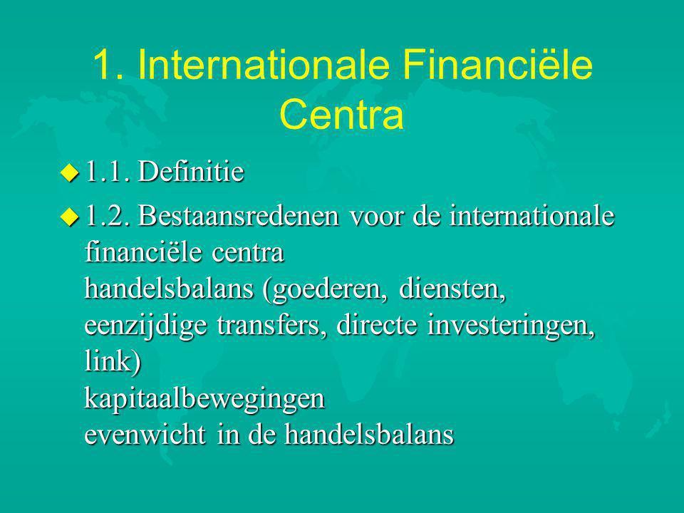 1.Internationale Financiële Centra u 1.1. Definitie u 1.2.
