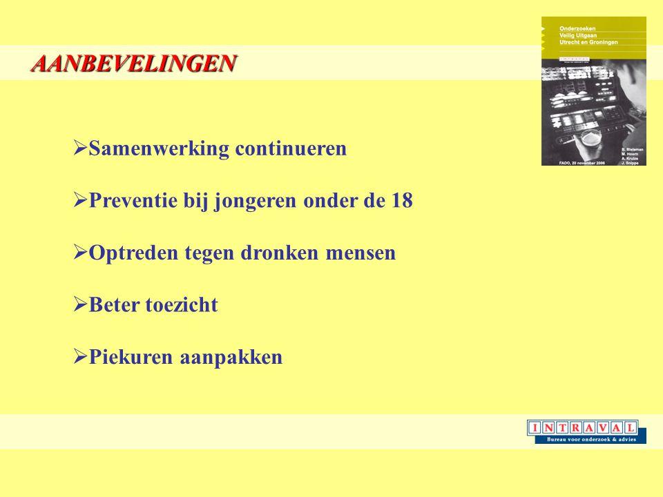 AANBEVELINGEN  Samenwerking continueren  Preventie bij jongeren onder de 18  Piekuren aanpakken  Optreden tegen dronken mensen  Beter toezicht