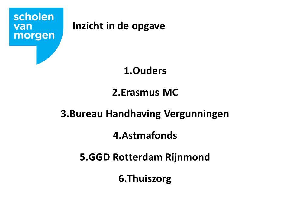 Inzicht in de opgave 1.Ouders 2.Erasmus MC 3.Bureau Handhaving Vergunningen 4.Astmafonds 5.GGD Rotterdam Rijnmond 6.Thuiszorg