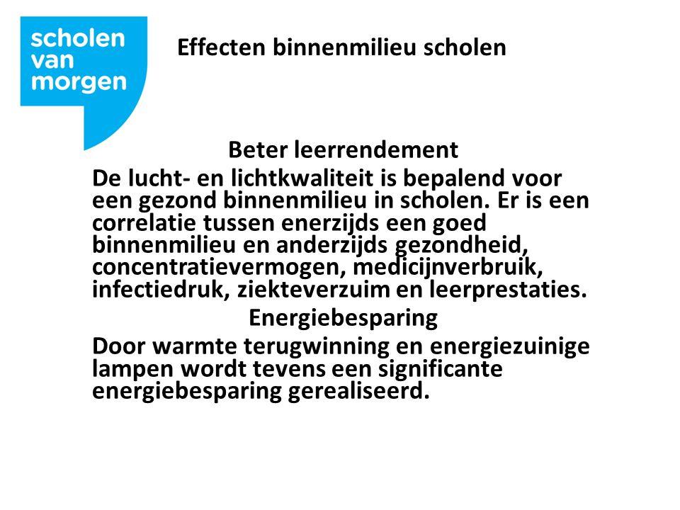 Effecten binnenmilieu scholen Beter leerrendement De lucht- en lichtkwaliteit is bepalend voor een gezond binnenmilieu in scholen.
