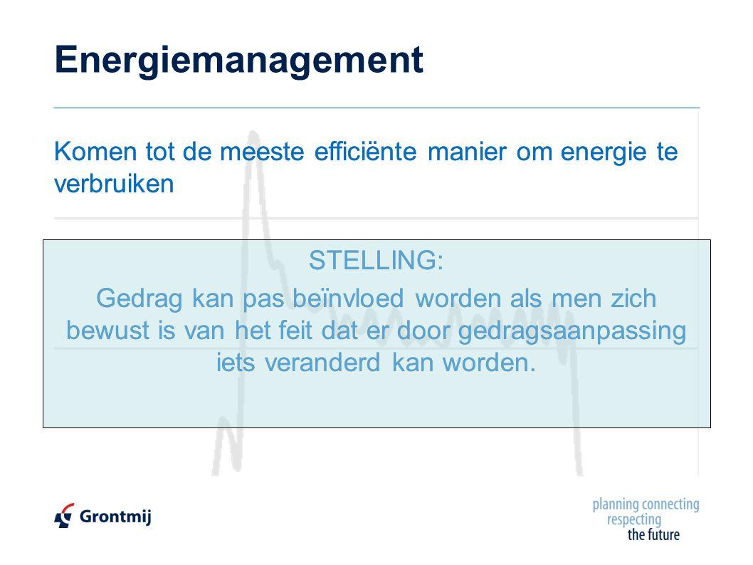 Energiemanagement Komen tot de meeste efficiënte manier om energie te verbruiken STELLING: Gedrag kan pas beïnvloed worden als men zich bewust is van het feit dat er door gedragsaanpassing iets veranderd kan worden.
