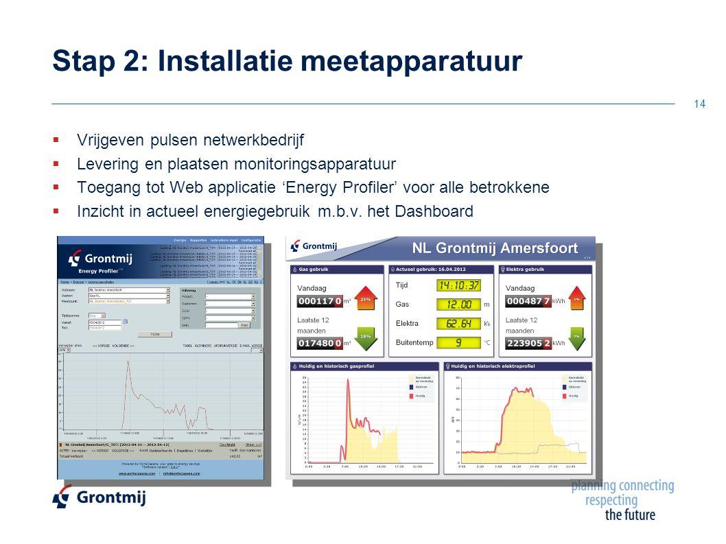  Vrijgeven pulsen netwerkbedrijf  Levering en plaatsen monitoringsapparatuur  Toegang tot Web applicatie 'Energy Profiler' voor alle betrokkene  Inzicht in actueel energiegebruik m.b.v.