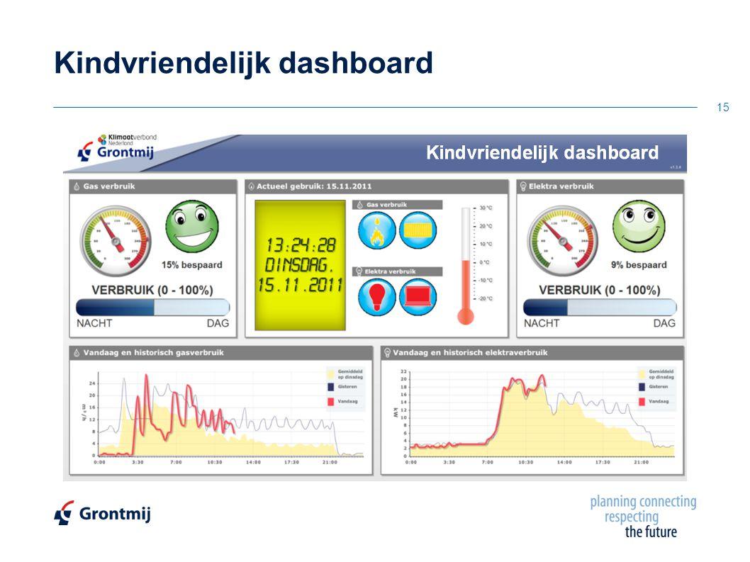 Kindvriendelijk dashboard 15
