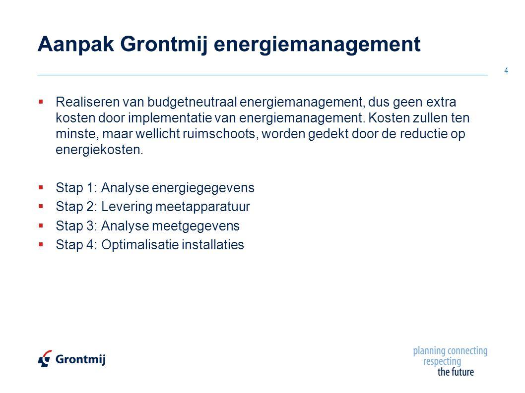 4 Aanpak Grontmij energiemanagement  Realiseren van budgetneutraal energiemanagement, dus geen extra kosten door implementatie van energiemanagement.