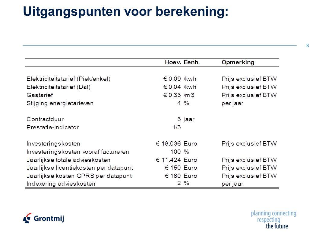 Voorbeeld 3: effect van optimalisatie 19 Besparing jaarlijks gasverbruik: 22%