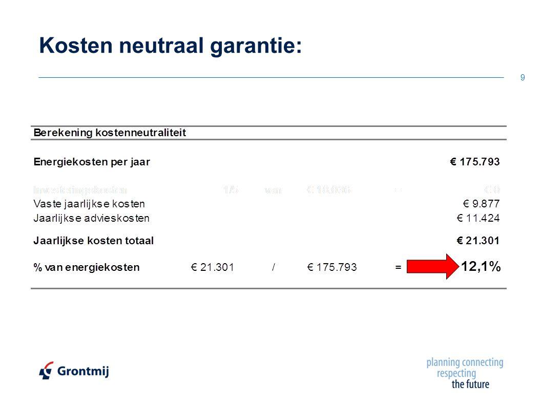 Kosten neutraal garantie: 9