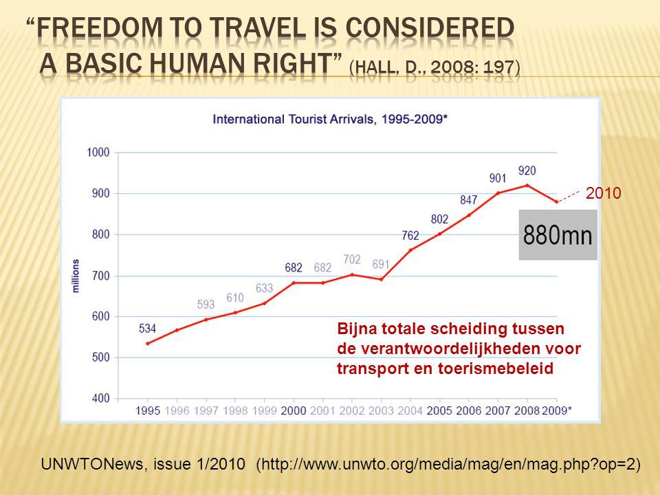 UNWTONews, issue 1/2010 (http://www.unwto.org/media/mag/en/mag.php op=2) 2010 Bijna totale scheiding tussen de verantwoordelijkheden voor transport en toerismebeleid
