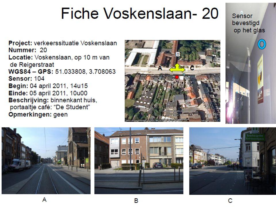 Geo-tracking in de praktijk Nico Van de Weghe 28/04/12