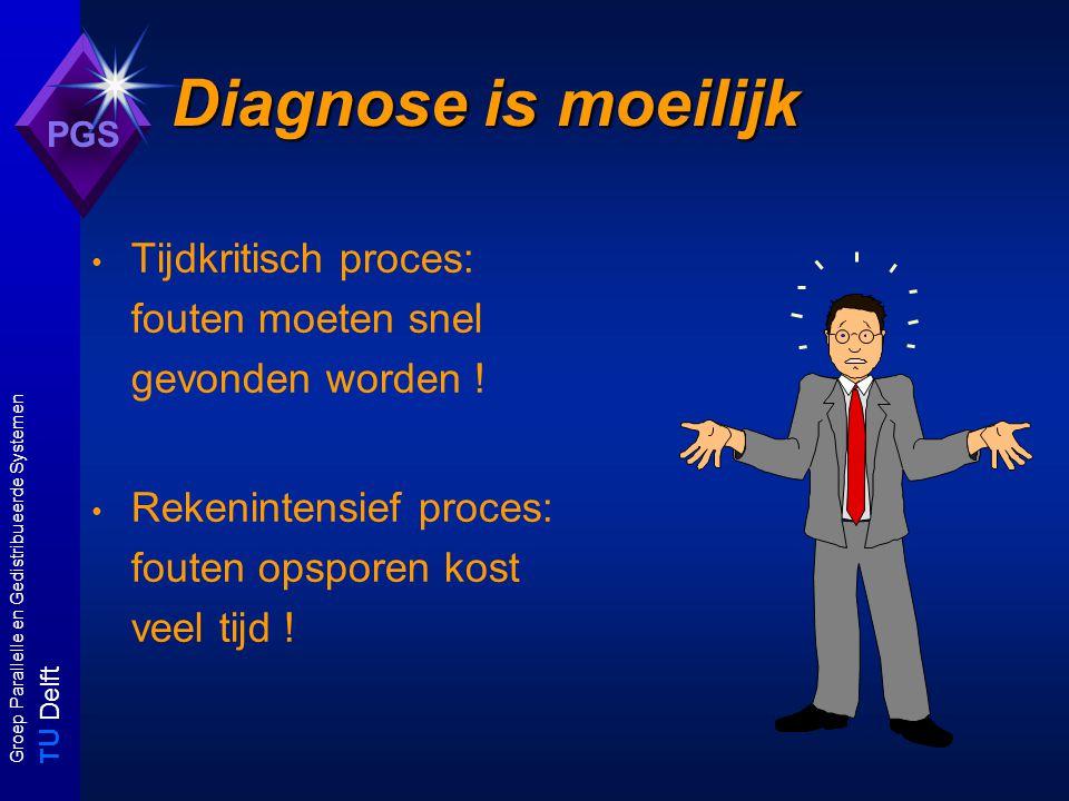 T U Delft Groep Parallelle en Gedistribueerde Systemen PGS Diagnose is moeilijk Tijdkritisch proces: fouten moeten snel gevonden worden .
