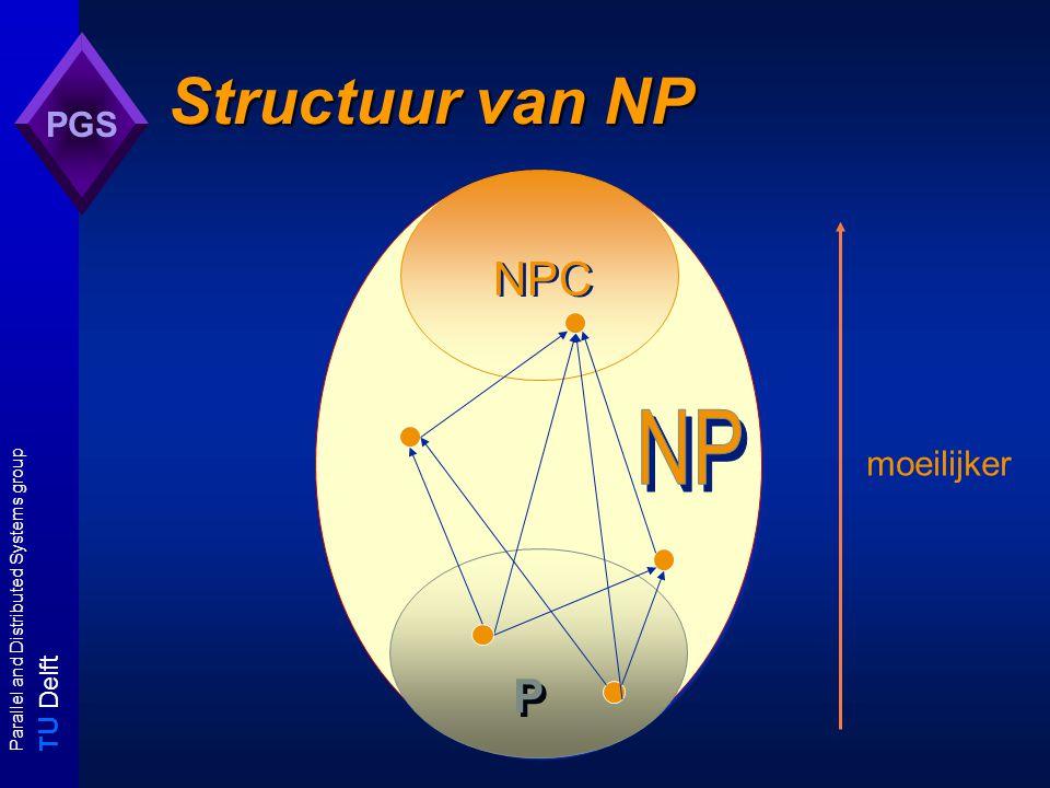 T U Delft Parallel and Distributed Systems group PGS Structuur van NP NPC P P moeilijker