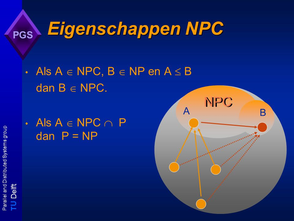 T U Delft Parallel and Distributed Systems group PGS Eigenschappen NPC Als A  NPC, B  NP en A  B dan B  NPC.