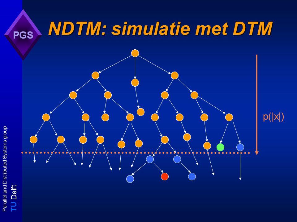 T U Delft Parallel and Distributed Systems group PGS Simulatie NDTM met DTM maximaal k>1 keuzes Deterministische simulatie van poly NDTM kost O(k p(|x |) )-tijd Conclusie: P  NP  EXP .
