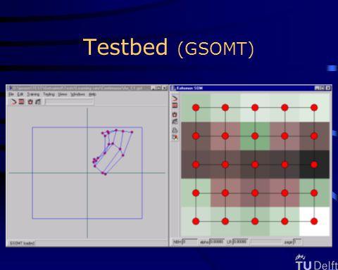 Voordelen GSOMT vergeleken met SOM Beter onderscheid tussen verschillende clusters Sneller tijdens trainen en tijdens herkennen