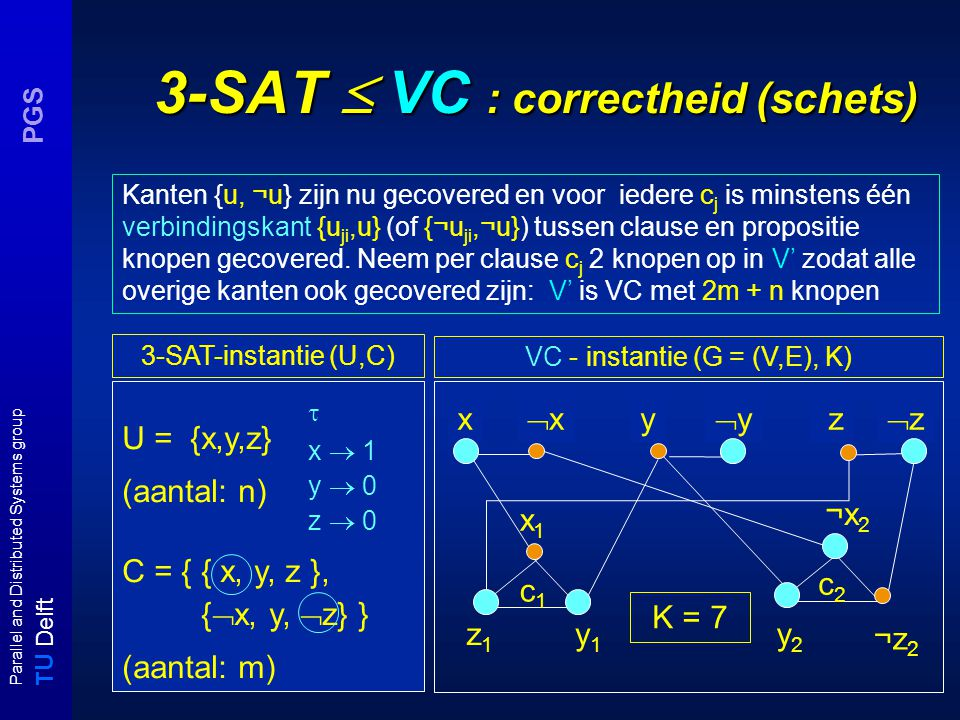 T U Delft Parallel and Distributed Systems group PGS 3-SAT  VC : correctheid (schets) U = {x,y,z} (aantal: n) C = { { x, y, z }, {  x, y,  z} } (aa