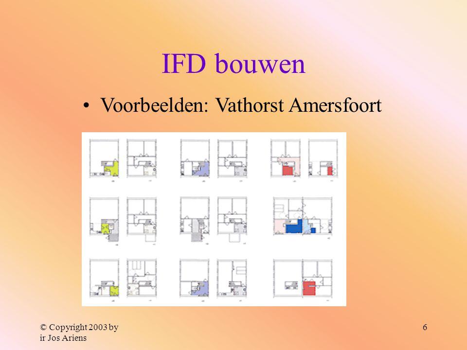 © Copyright 2003 by ir Jos Ariens 6 IFD bouwen Voorbeelden: Vathorst Amersfoort Doelstellingen Efficiënt wensen consument Milieu Overheid