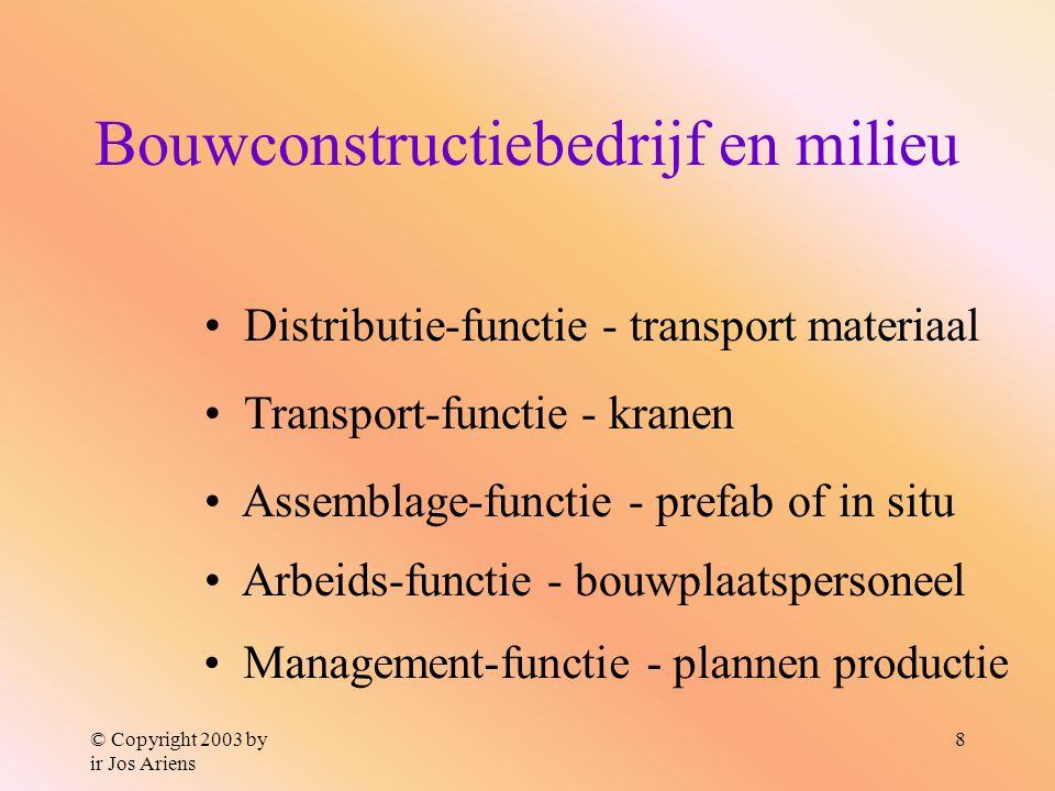 © Copyright 2003 by ir Jos Ariens 8 Bouwconstructiebedrijf en milieu Transport-functie - kranen Assemblage-functie - prefab of in situ Arbeids-functie