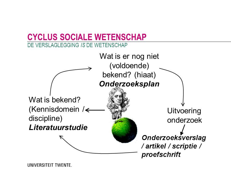 CYCLUS SOCIALE WETENSCHAP DE VERSLAGLEGGING IS DE WETENSCHAP Wat is bekend? (Kennisdomein / discipline) Literatuurstudie Wat is er nog niet (voldoende