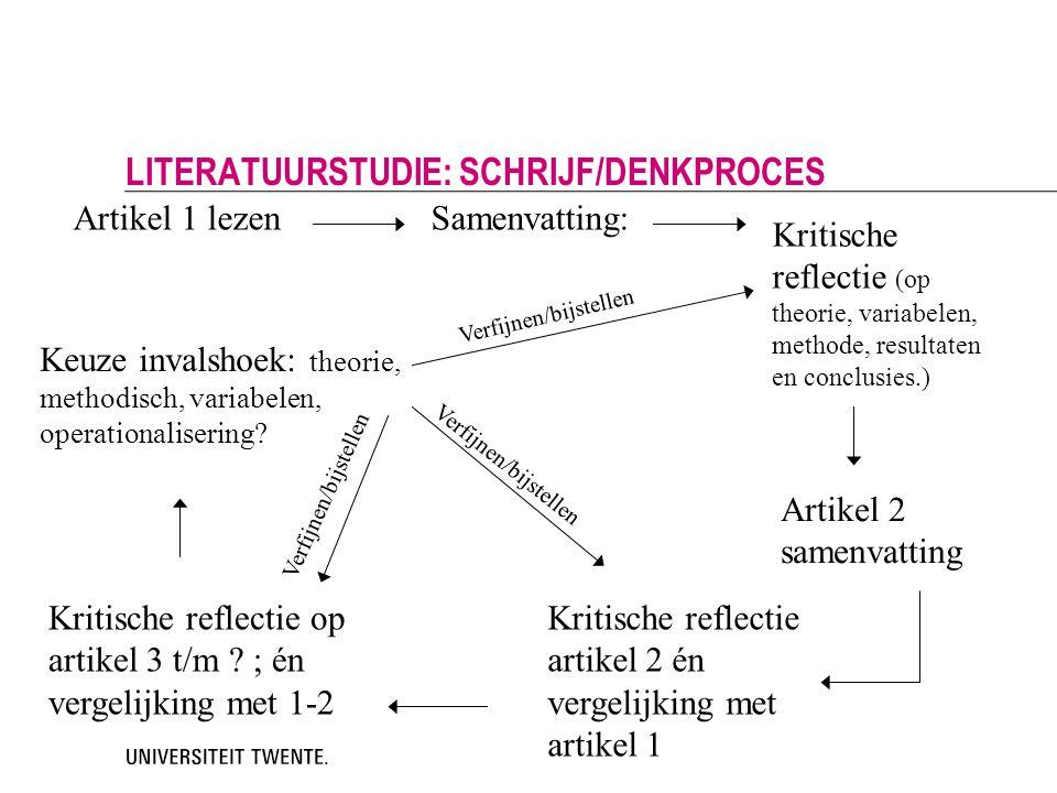 LITERATUURSTUDIE: SCHRIJF/DENKPROCES Artikel 1 lezenSamenvatting: Kritische reflectie (op theorie, variabelen, methode, resultaten en conclusies.) Art