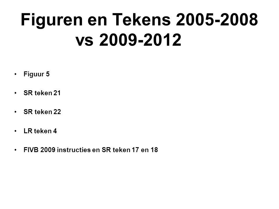 VVB SR commissie - reglementen 2009-2012 Figuren en Tekens 2005-2008 vs 2009-2012 Figuur 5 SR teken 21 SR teken 22 LR teken 4 FIVB 2009 instructies en SR teken 17 en 18