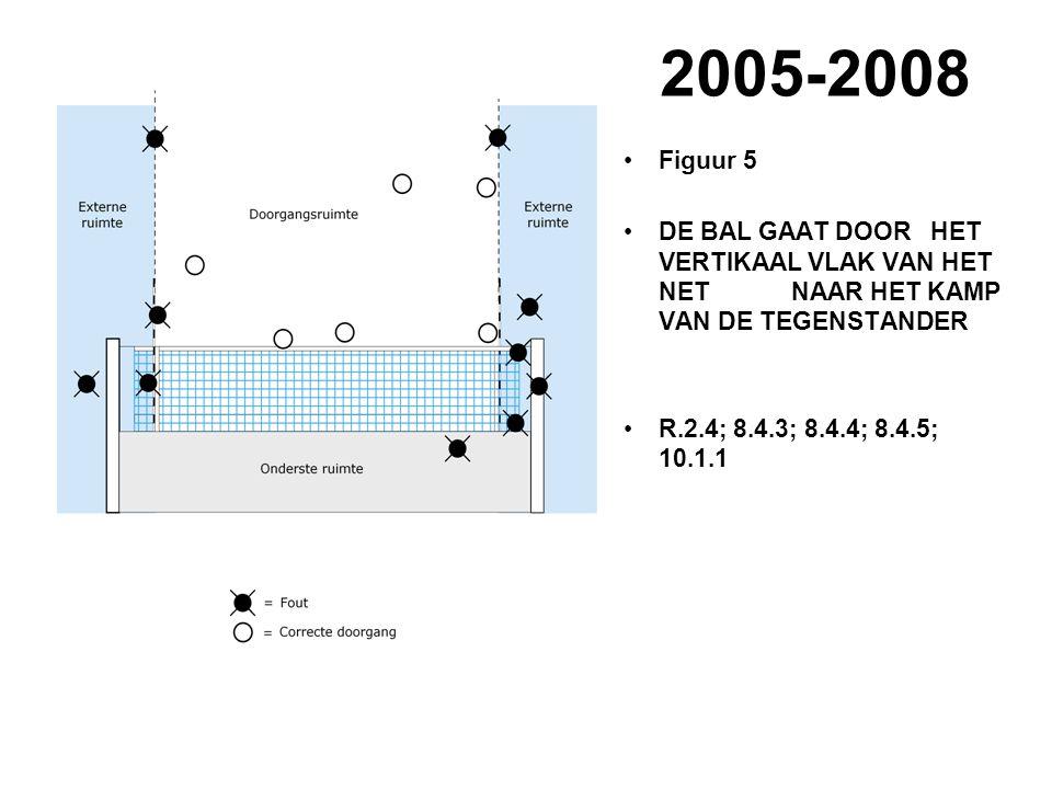 VVB SR commissie - reglementen 2009-2012 2005-2008 Figuur 5 DE BAL GAAT DOOR HET VERTIKAAL VLAK VAN HET NET NAAR HET KAMP VAN DE TEGENSTANDER R.2.4; 8.4.3; 8.4.4; 8.4.5; 10.1.1