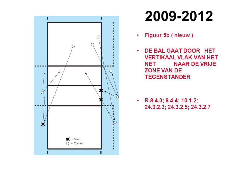 VVB SR commissie - reglementen 2009-2012 2009-2012 Figuur 5b ( nieuw ) DE BAL GAAT DOOR HET VERTIKAAL VLAK VAN HET NET NAAR DE VRIJE ZONE VAN DE TEGENSTANDER R.8.4.3; 8.4.4; 10.1.2; 24.3.2.3; 24.3.2.5; 24.3.2.7