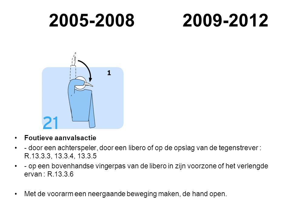 VVB SR commissie - reglementen 2009-2012 2005-20082009-2012 Foutieve aanvalsactie - door een achterspeler, door een libero of op de opslag van de tegenstrever : R.13.3.3, 13.3.4, 13.3.5 - op een bovenhandse vingerpas van de libero in zijn voorzone of het verlengde ervan : R.13.3.6 Met de voorarm een neergaande beweging maken, de hand open.