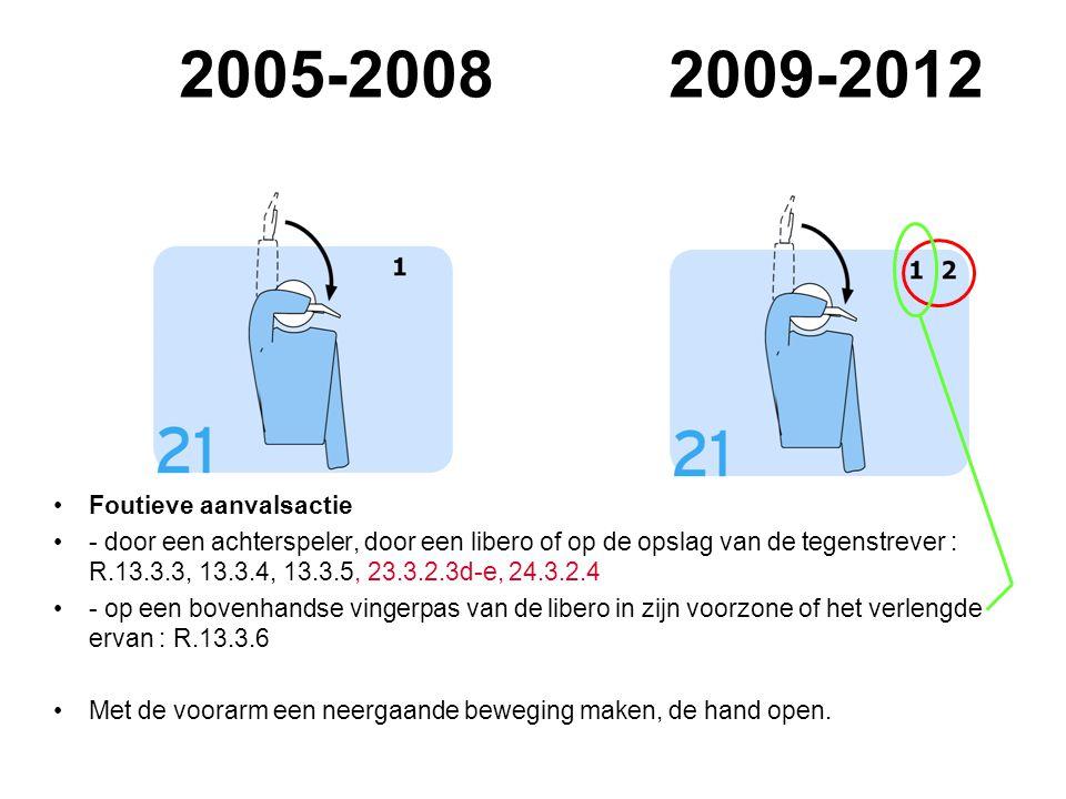 VVB SR commissie - reglementen 2009-2012 2005-20082009-2012 Foutieve aanvalsactie - door een achterspeler, door een libero of op de opslag van de tegenstrever : R.13.3.3, 13.3.4, 13.3.5, 23.3.2.3d-e, 24.3.2.4 - op een bovenhandse vingerpas van de libero in zijn voorzone of het verlengde ervan : R.13.3.6 Met de voorarm een neergaande beweging maken, de hand open.
