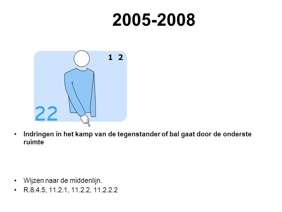 VVB SR commissie - reglementen 2009-2012 2005-2008 Indringen in het kamp van de tegenstander of bal gaat door de onderste ruimte Wijzen naar de middenlijn.