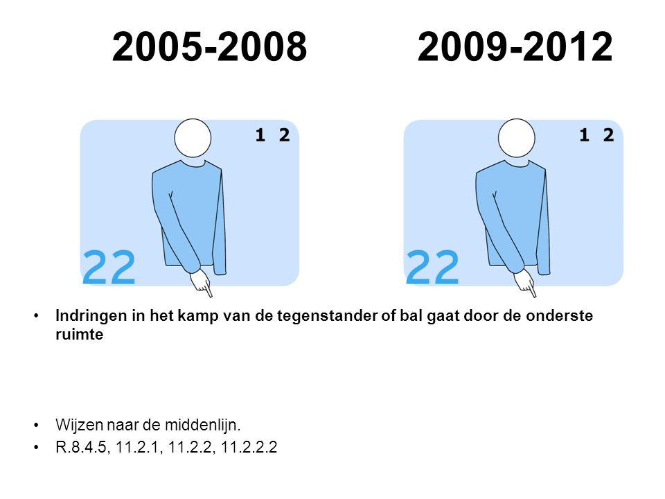 VVB SR commissie - reglementen 2009-2012 2005-20082009-2012 Indringen in het kamp van de tegenstander of bal gaat door de onderste ruimte Wijzen naar