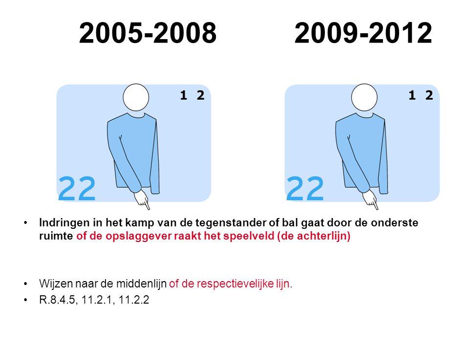 VVB SR commissie - reglementen 2009-2012 2005-20082009-2012 Indringen in het kamp van de tegenstander of bal gaat door de onderste ruimte of de opslaggever raakt het speelveld (de achterlijn) Wijzen naar de middenlijn of de respectievelijke lijn.