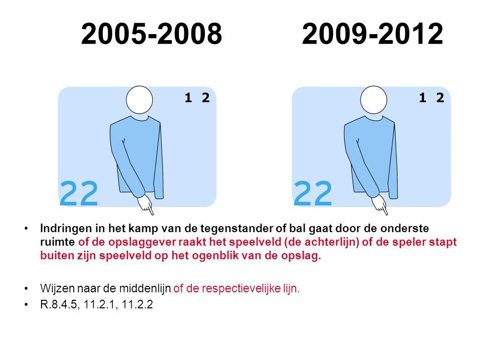 VVB SR commissie - reglementen 2009-2012 2005-20082009-2012 Indringen in het kamp van de tegenstander of bal gaat door de onderste ruimte of de opslag