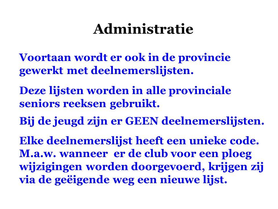 Administratie Voortaan wordt er ook in de provincie gewerkt met deelnemerslijsten. Deze lijsten worden in alle provinciale seniors reeksen gebruikt. B
