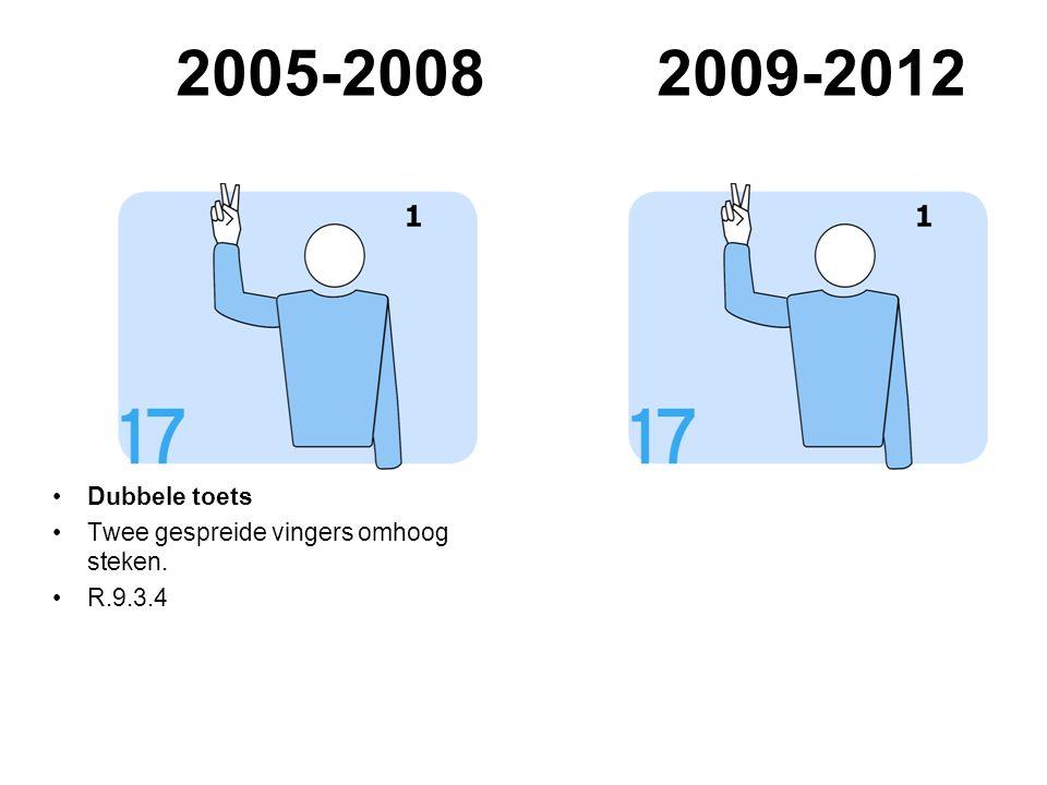 VVB SR commissie - reglementen 2009-2012 2005-20082009-2012 Dubbele toets Twee gespreide vingers omhoog steken. R.9.3.4