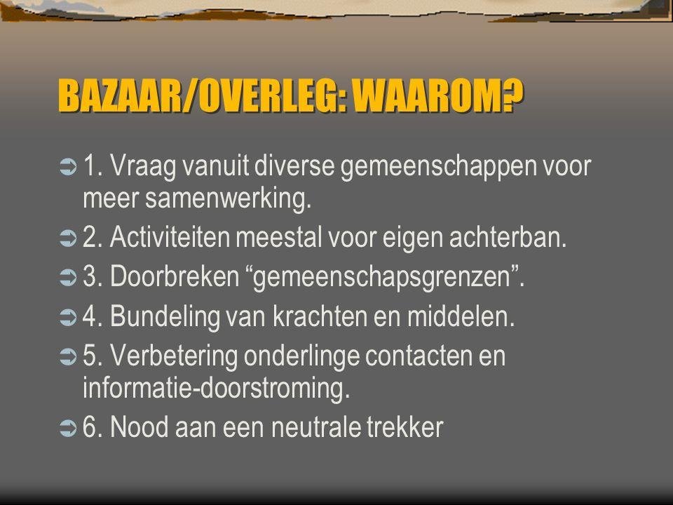 BAZAAR/OVERLEG: WAAROM.  1. Vraag vanuit diverse gemeenschappen voor meer samenwerking.