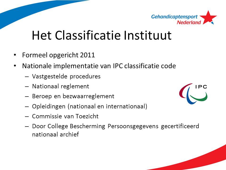 Het Classificatie Instituut Formeel opgericht 2011 Nationale implementatie van IPC classificatie code – Vastgestelde procedures – Nationaal reglement