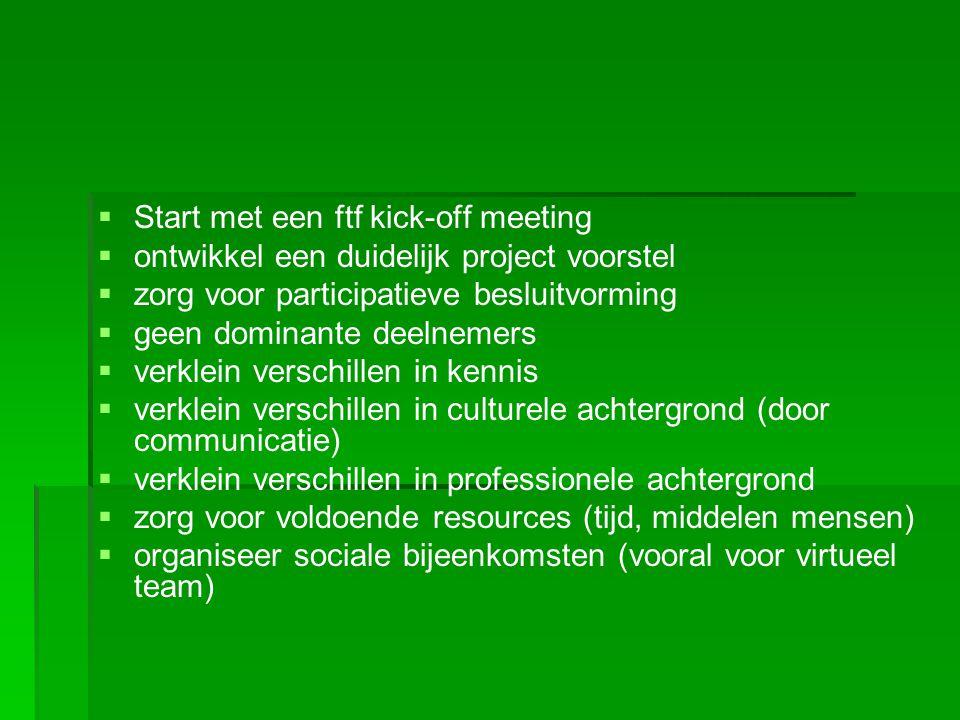 Team taak inzicht (kennen) Empowerment (kunnen) Commitment (willen) Factoren die bijdragen aan onderhouden